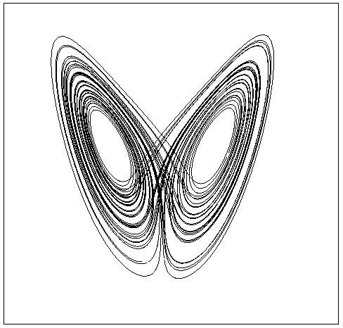 From Observation to Insight - What is Chaos Theory? - What is Chaos Theory?