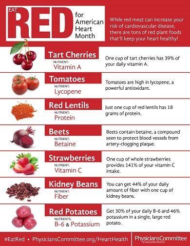 heart disease plantbased health @plantpowerz