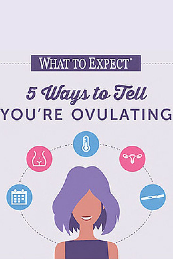 how to detect ovulation period