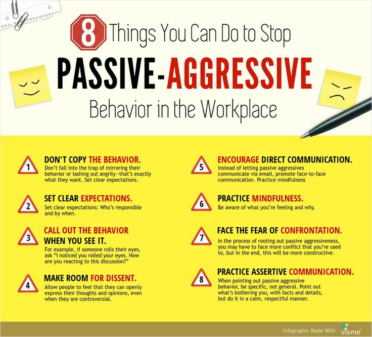 Are you a passive- aggressive type of employee? These 8 warning signs will tell you the answer.