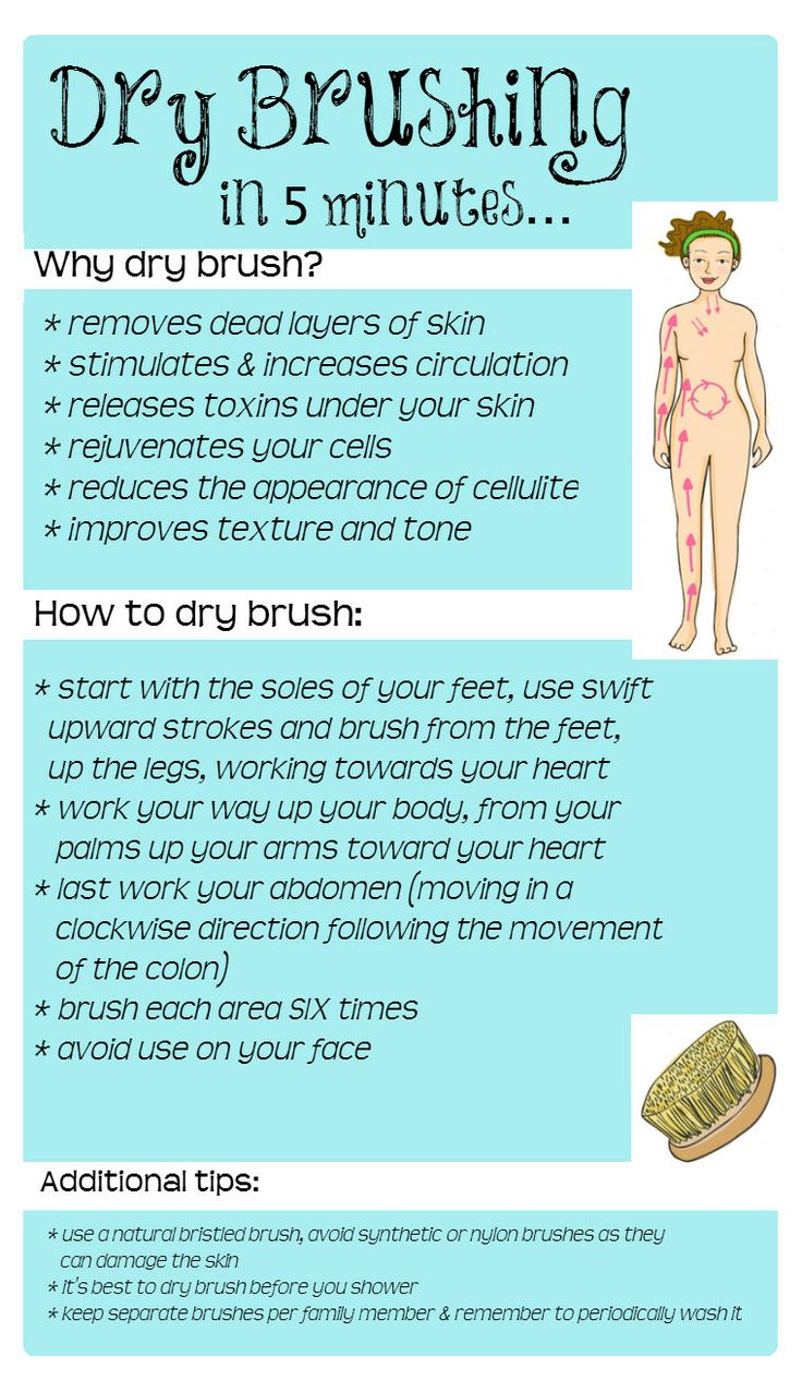 "Best ""At-home"" treatment you can do in 5 minutes!  #DryBrushing, an age old remedy for younger looking skin.  #antiaging #skincare $10 at Dr. Rudderman Plastic Surgery www.drrudderman.com"