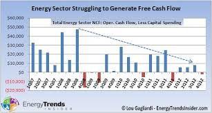 Resultado de imagen para energy industry
