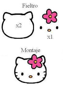 felt, pattern, Hello Kitty, craft,