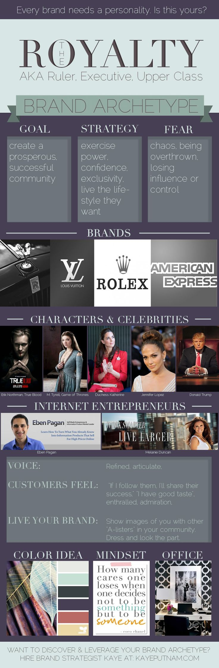 My BRANDALITY (brand personality) archetype is the royal. Find out yours >> http://kayeputnam.com/brandality-quiz/