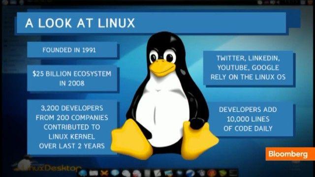 Learn Unix/Linux Online
