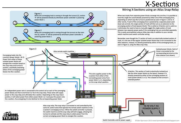 How to wire an xsection using an Atlas snap relay and
