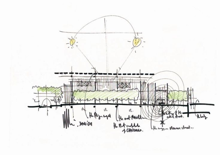 Renzo Piano: Chicago Art Institute