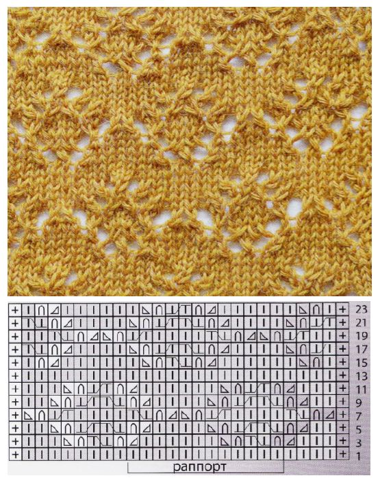Ajour knitting pattern inspiration