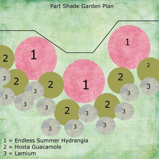 Best 20 Flower Garden Plans Ideas On Pinterest Landscape Plans - shade garden design ontario