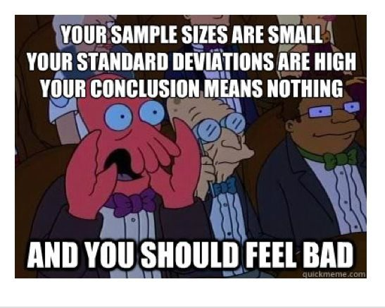Psychology Meme Grad Student