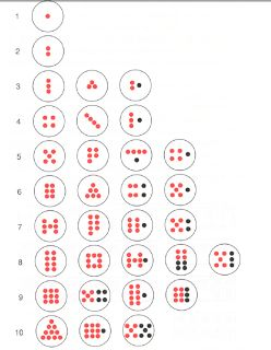 Here's a nice outline of dot patterns for use in subitizing.