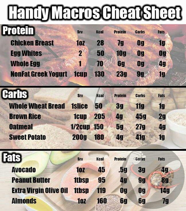Quick Macros Cheat Sheet                                                                                                                                                      More