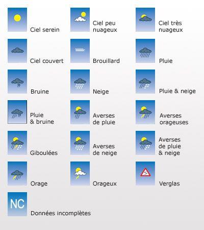 529 best FRANÇAIS images on Pinterest French language, French - utilisation eau de pluie maison