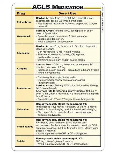 Pharmacy Technician - http://www.medicalfieldcareeroptions.com/pharmacistcareers.php