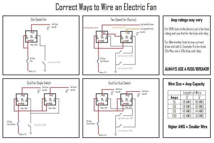16 Ac Electric Fan Wiring Diagram Wiring Diagram Wiringg Net Electric Fan Electric Radiator Fan Electric Cooling Fan