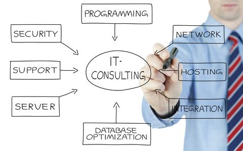 Get in Touch for best IT Consulting service provider in UAE at best price. Just contact @ #ITConsultingServices - @