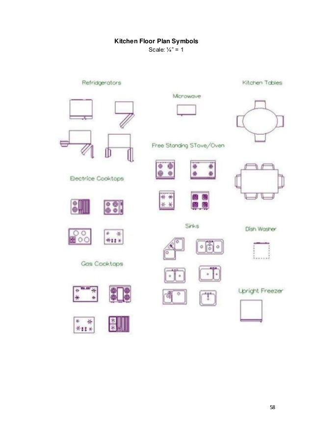 Perfect Kitchen Floor Plan Symbols Scale 1 4 And Review Floor Plan Symbols Kitchen Floor Plans Floor Plans