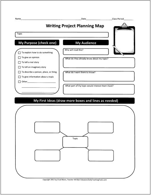 Generic graphic organizer that can lead ELL students through the writing process with many different types of prompts, both narrative and expository.