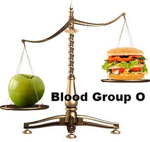 Rainbow Gospel Radio | TYPE O Blood Group - Weight loss
