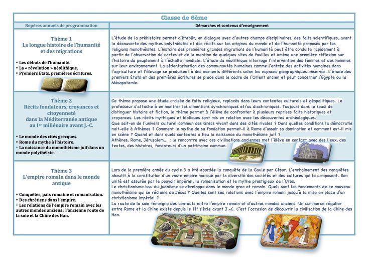 HISTOIRE nvx programmes Cycle 3 - La classe de Luccia !