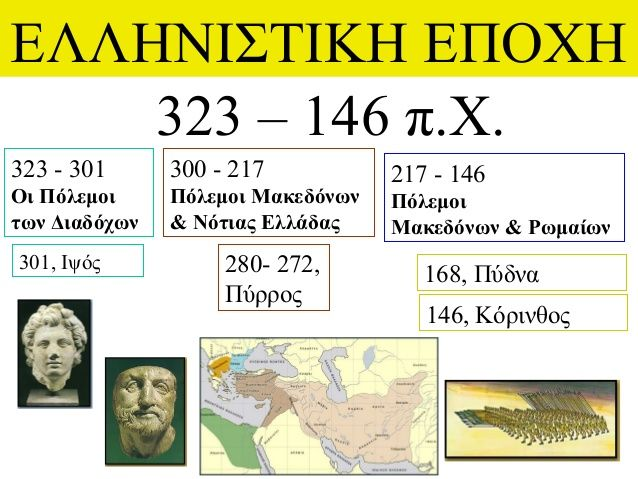 Ιστορική Γραμμή Ελληνικής Ιστορίας (http://blogs.sch.gr/goma/) (http…