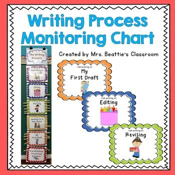 Writing Process: Never again will you require a class list to track your students' progress through the writing process. Forget wondering who has handed their work in, and who is still revising! Your students will LOVE moving themselves along the Writing Process Rainbow as they complete each stage.Simply print, laminate and bind (suggestions included), then attach a clothespin labeled with each student's name.