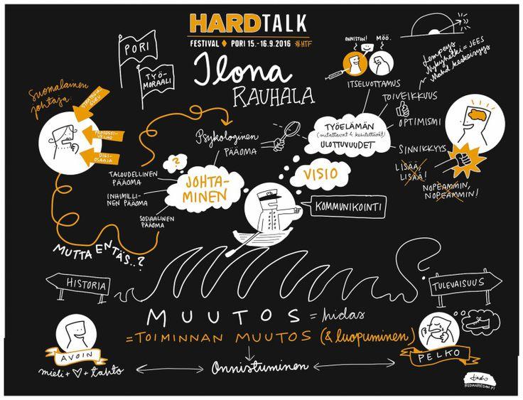 A sketchnote made by Linda Saukko-Rauta