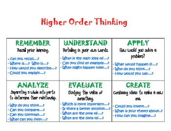 Thinking essay
