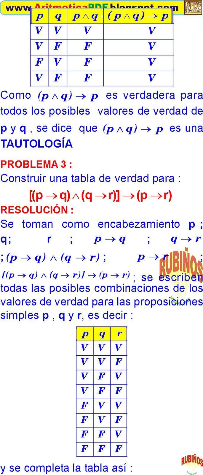 Tablas De Verdad Y Conectivos Logicos Ejercicios Resueltos Pdf Ejercicios De Tabla Ejercicios Resueltos Matematicas Simples