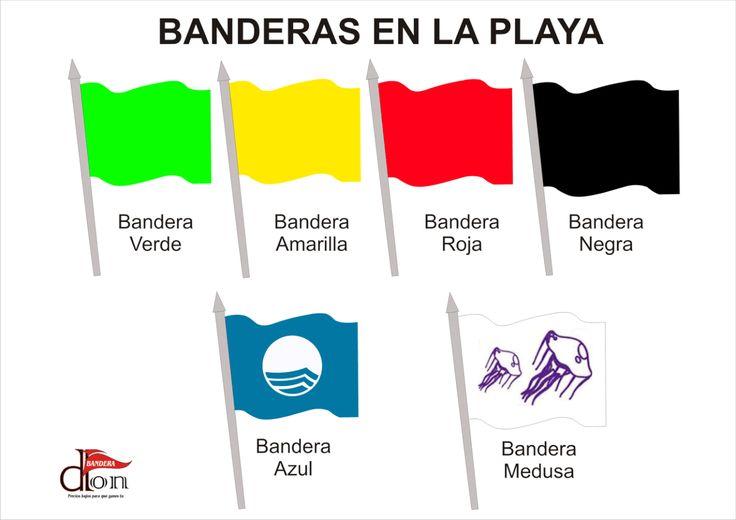 7 best banderas del mundo institucionales images on pinterest el banderas de playa y su significado don bandera malvernweather Choice Image