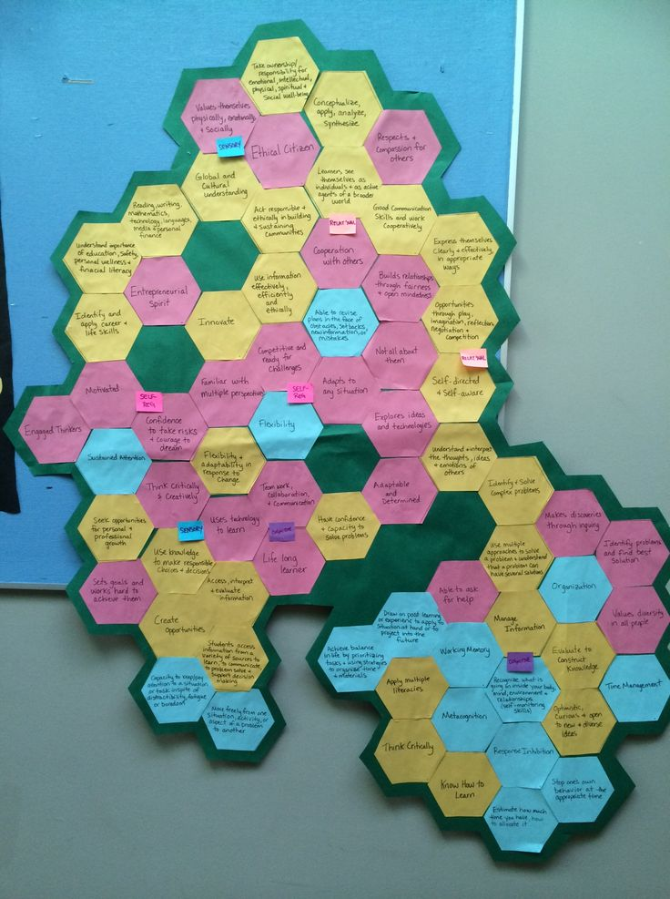 Hexagonal thinking with Notosh