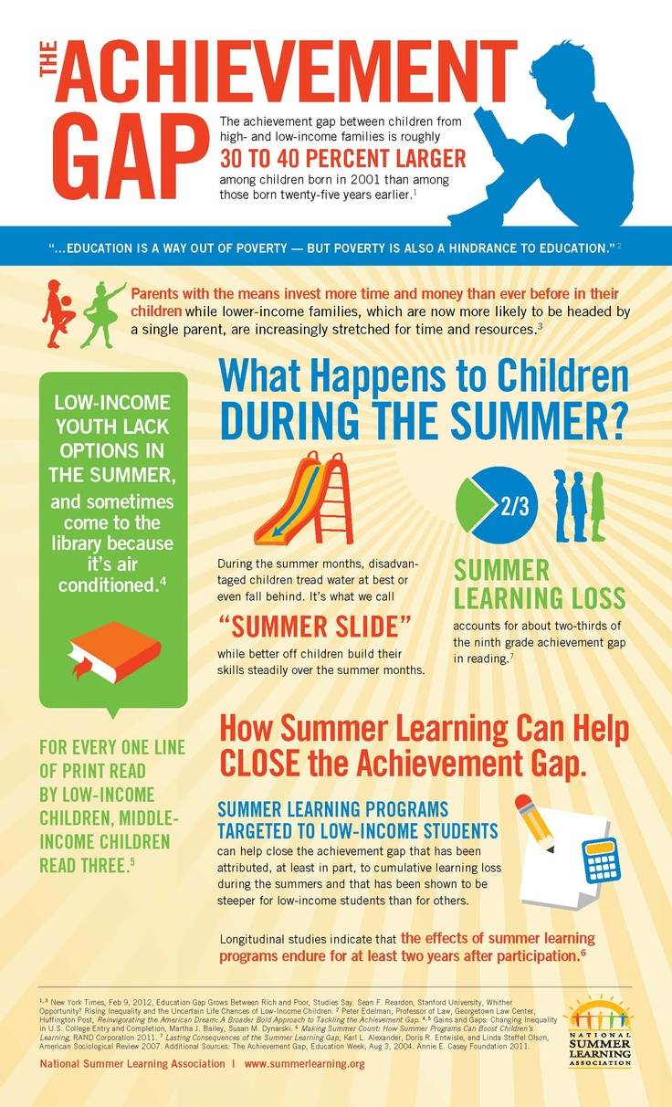 Are you preparing for summer learning activities?