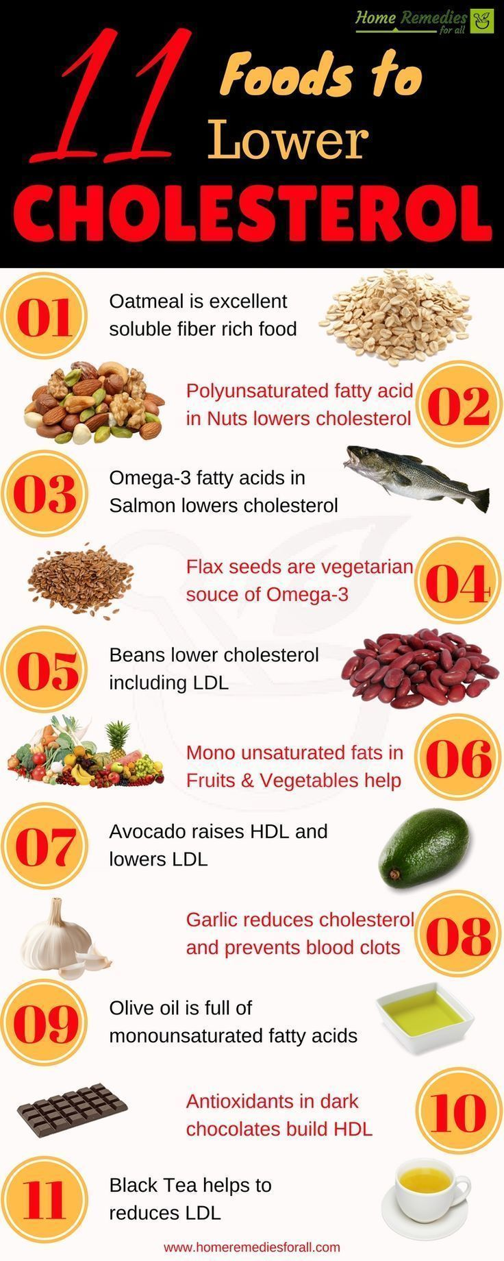 diet list that lowers ldl cholesterol
