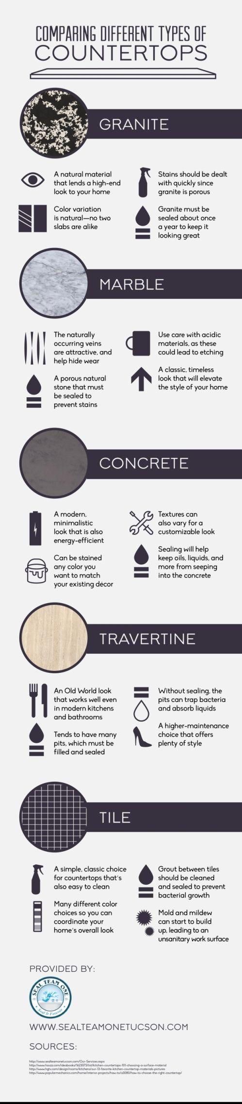 grout repair, granite sealer, stone sealing, grout cleaning, tile restoration…