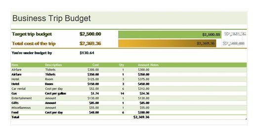 Business budget template excel 2013 budget templates for Microsoft excel budget template 2013