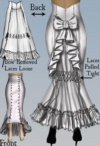 Steampunk Adjustable Bustle Skirt by Amber Middaugh 2015. This Pattern design won. Chicstar.com will make a pattern of it.