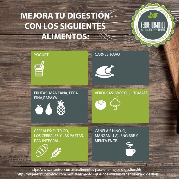 Hay ciertos alimentos que nos ayudan y otros que nos perjudican en la digestión, por lo general recomendamos dietas ligeras, algunos alimentos que puedes incluir para contribuir a tu digestión son los siguientes: El trigo, los cereales y las pastas, recomendamos consumir pan integral. Frutas: Manzana, pera, piña, papaya. Verduras: Brócoli, jitomate. Canela e hinojo …