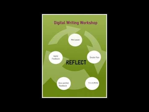 This video provides an excellent explanation of the Digital Writing Process involved in blogging with Grade 3 students - YouTube  MUST watch video!