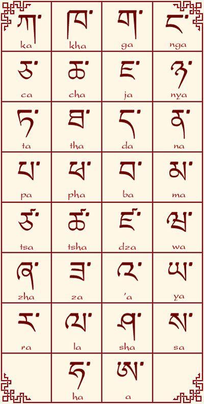 Extrêmement Les 25 meilleures idées de la catégorie Alphabet chinois sur  LA21
