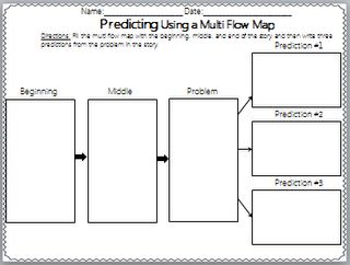 Thinking Maps: 50 free printable thinking maps for responding to reading...WOW!!!