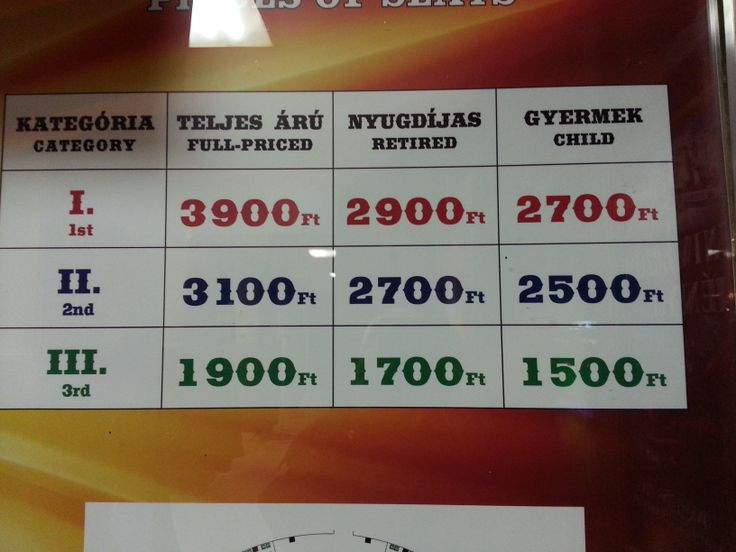 Grand circus prices @ Budapest