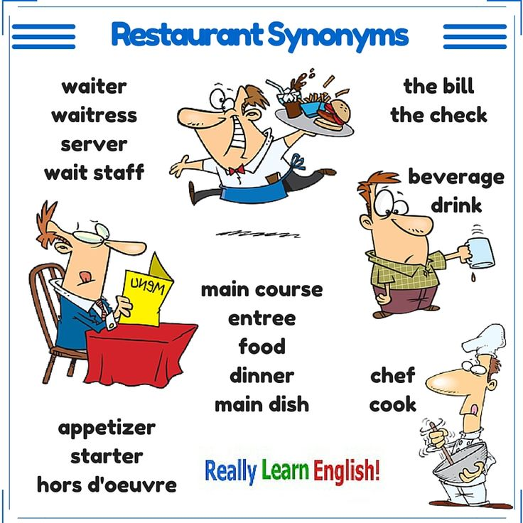 Answers to Common Restaurant Questions in English