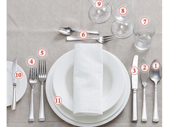 Tisch eindecken - so geht's richtig