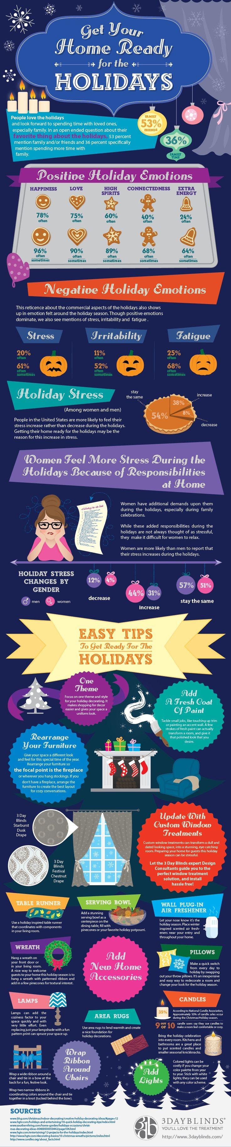 Tips to get your home holiday ready!   www.3dayblinds.com