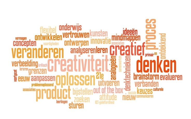 wordle-creativiteit
