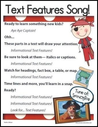 Walk Through the Features of Informational Text--Picture walks are a common before-reading activity. Students use illustrations to help them predict what might happen before they actually read the story. This same reader habit can be applied to informational texts and their visual elements--text features.