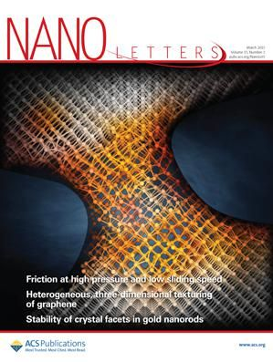Force-Controlled Patch Clamp of Beating Cardiac Cells - Nanosurf
