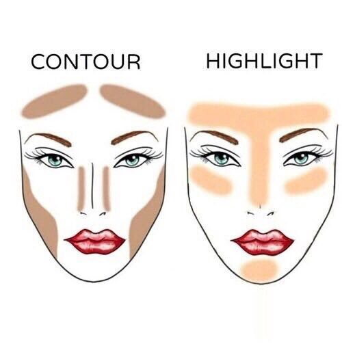Useful when I actually start to contour and highlight!