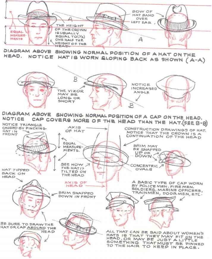 Cartoon SNAP: How to Draw Hats - Men's Classic Fedora Hat