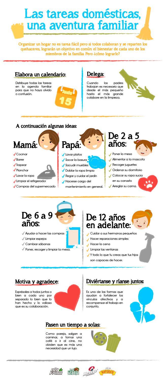 Las tareas domésticas, una aventura familiar